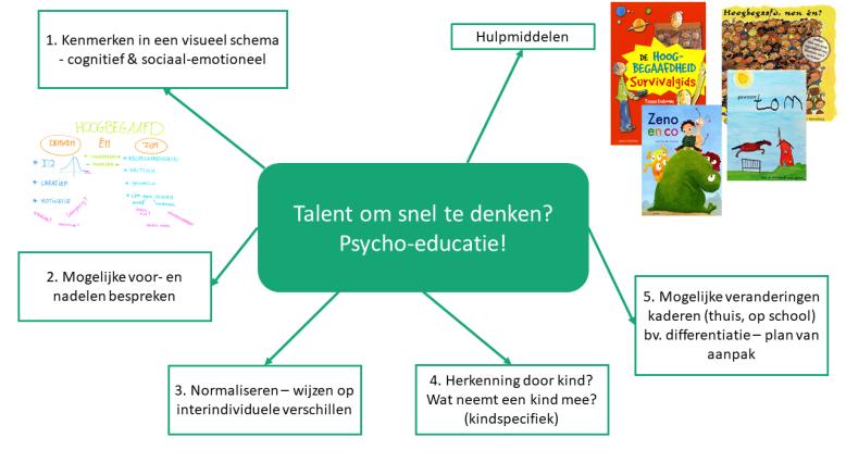 Een denktalent.Psychoeducatie1_TK